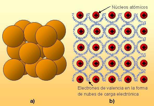 2 enlace qu mico for Modelo solido con guijarros